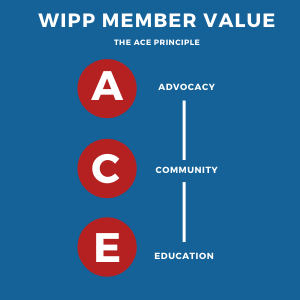 The WIPP ACE Principle